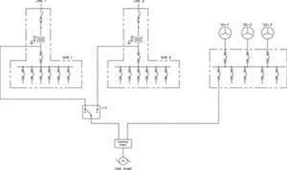 Elektrikli Yangın Pompaları İçin Enerji Temini