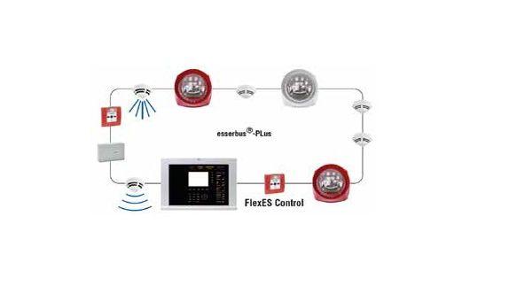EN54-23 Uyumlu Honeywell Görsel Alarm Cihazı (VAD) class=
